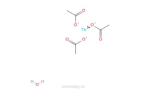 CAS:100587-92-6_水合乙酸铽(III)的分子结构