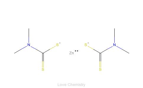 CAS:137-30-4_福美锌的分子结构