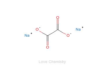 CAS:62-76-0_草酸钠的分子结构